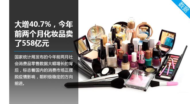 大增40.7%,今年前两个月化妆品卖了558亿元