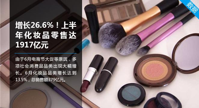 增长26.6%!上半年化妆品零售达1917亿元